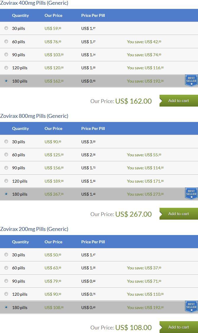 Buy zovirax online
